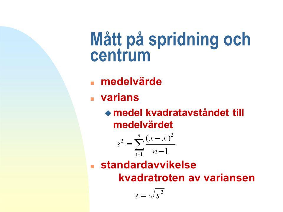 Mått på spridning och centrum n medelvärde n varians u medel kvadratavståndet till medelvärdet n standardavvikelse kvadratroten av variansen
