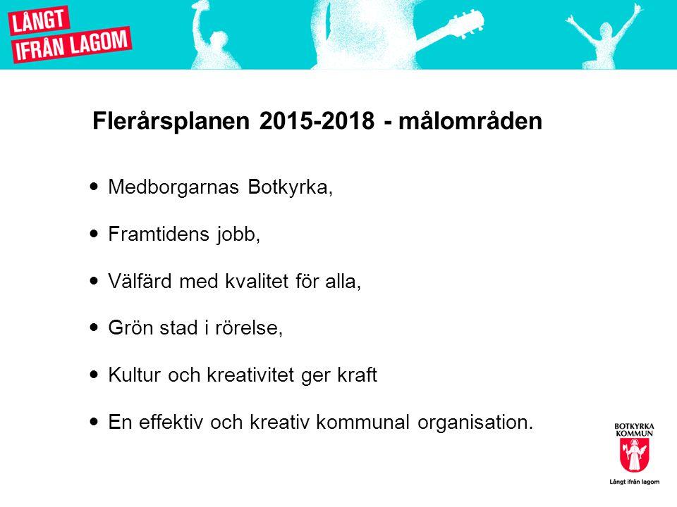 Flerårsplanen 2015-2018 - målområden Medborgarnas Botkyrka, Framtidens jobb, Välfärd med kvalitet för alla, Grön stad i rörelse, Kultur och kreativite