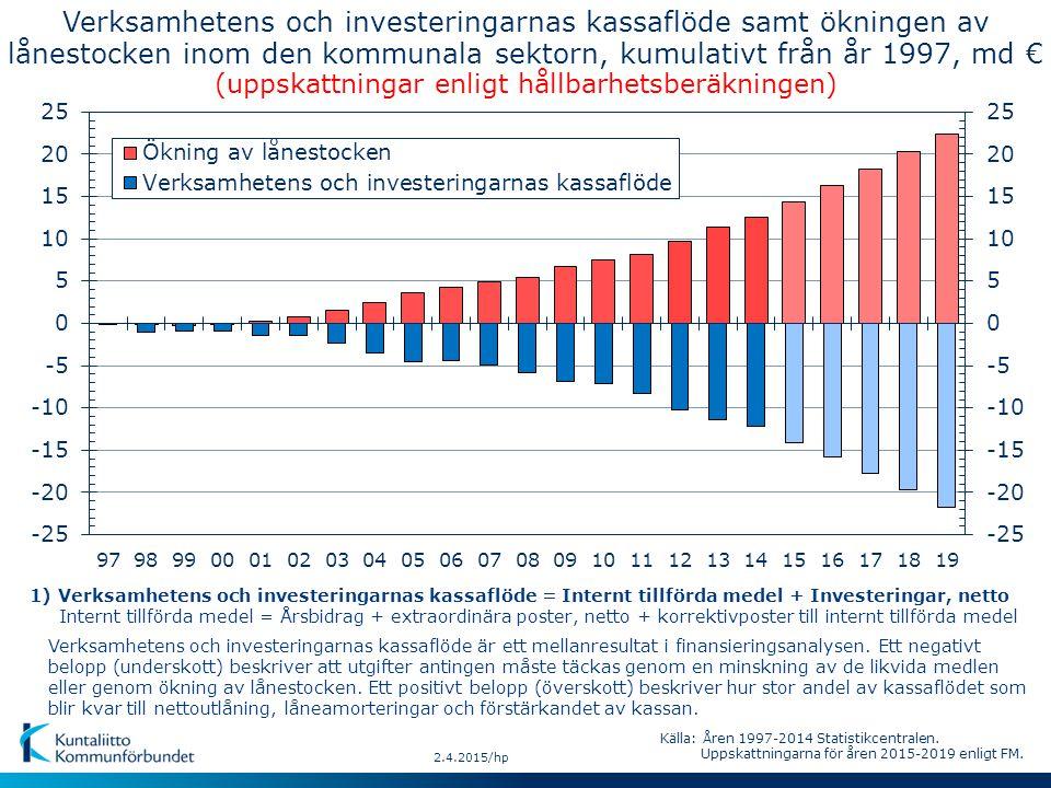 2.4.2015/hp Verksamhetens och investeringarnas kassaflöde är ett mellanresultat i finansieringsanalysen.