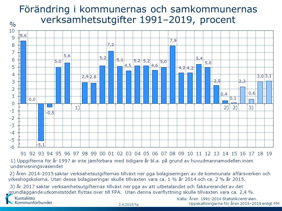 1) Uppgifterna för år 1997 är inte jämförbara med tidigare år bl.a.