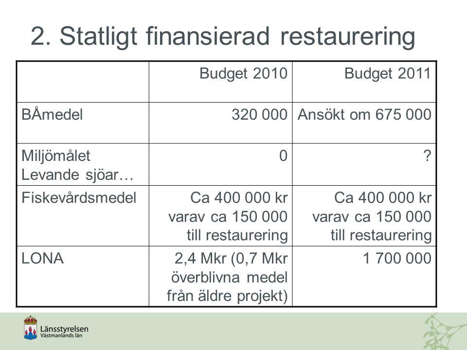 2. Statligt finansierad restaurering Budget 2010Budget 2011 BÅmedel320 000Ansökt om 675 000 Miljömålet Levande sjöar… 0? FiskevårdsmedelCa 400 000 kr