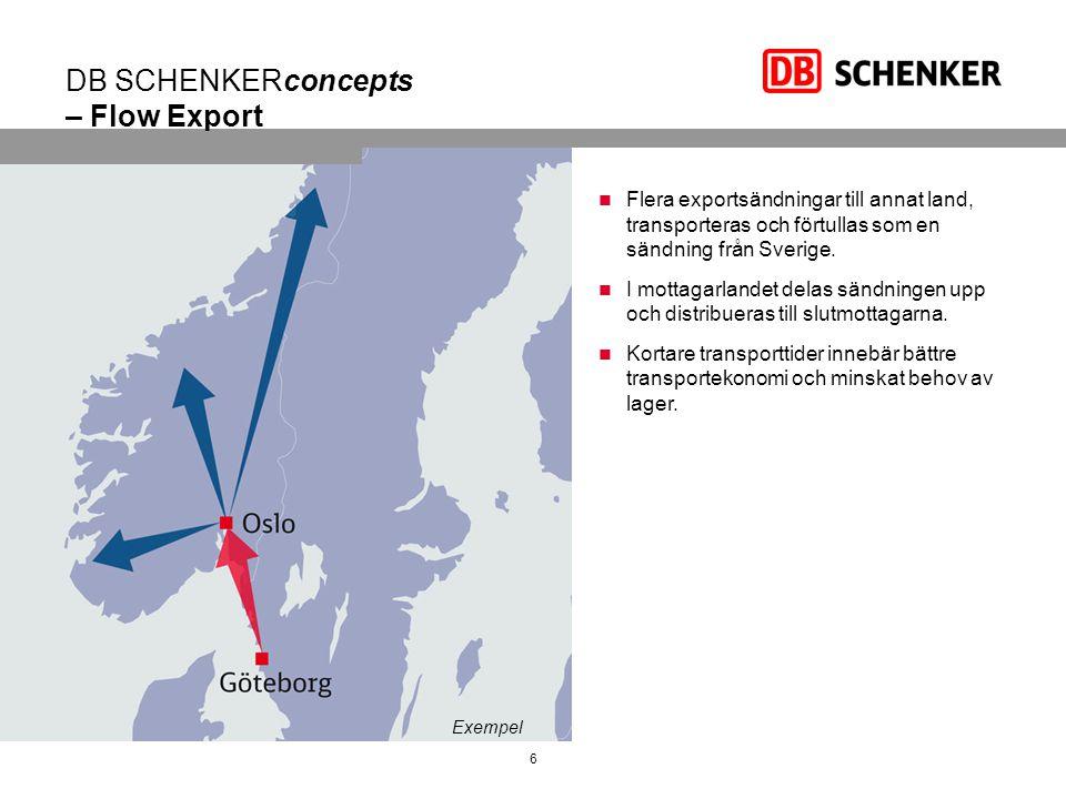 DB SCHENKERconcepts – Flow Export Flera exportsändningar till annat land, transporteras och förtullas som en sändning från Sverige.