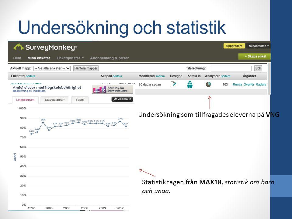 Undersökning och statistik Undersökning som tillfrågades eleverna på VNG Statistik tagen från MAX18, statistik om barn och unga.