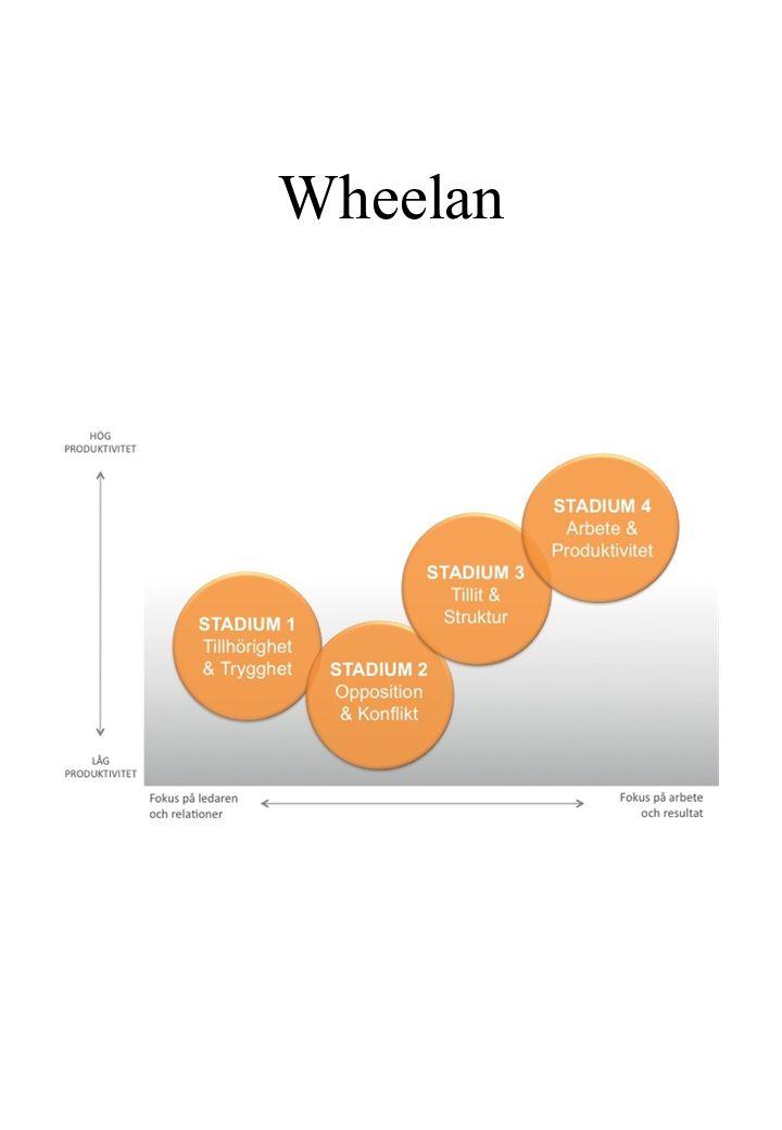 Wheelan