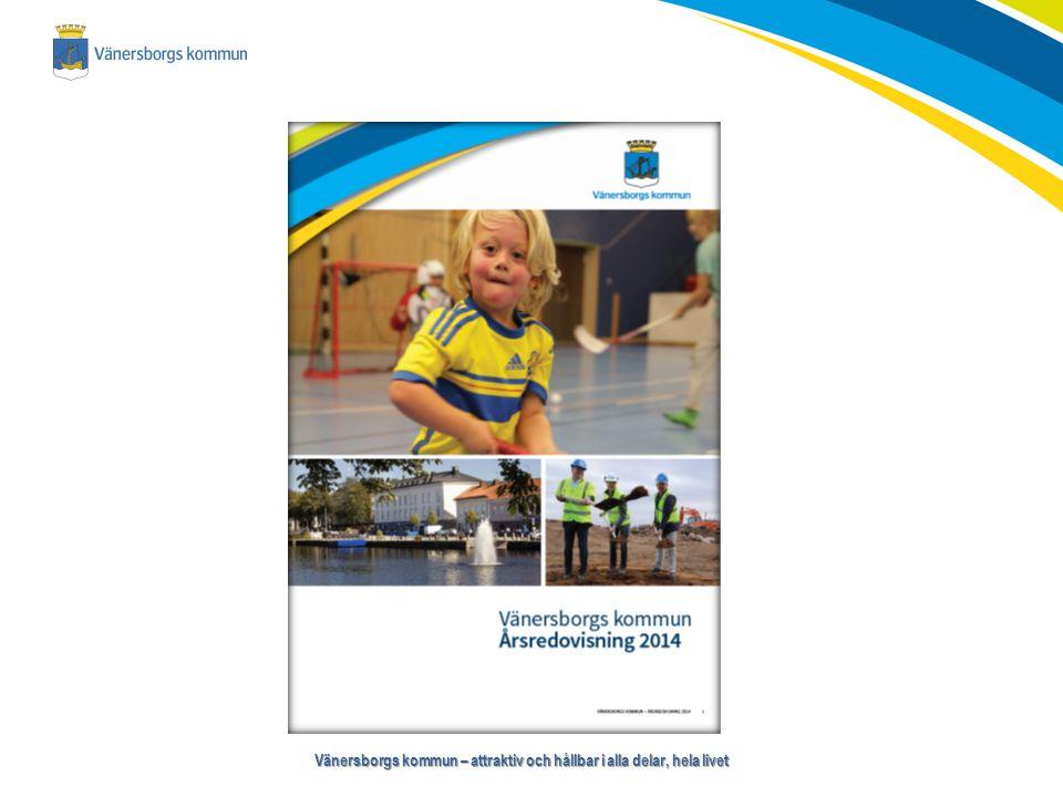 Vänersborgs kommun – attraktiv och hållbar i alla delar, hela livet Kommunstyrelsen Budgetavvikelse Styrelse 1,7 Mkr Kommunledning 6,9 Mkr Räddningstjänst/försäkring 1,0 Mkr Gymnasium/Vuxenutbildning-1,5 Mkr Totalt 8,1 Mkr