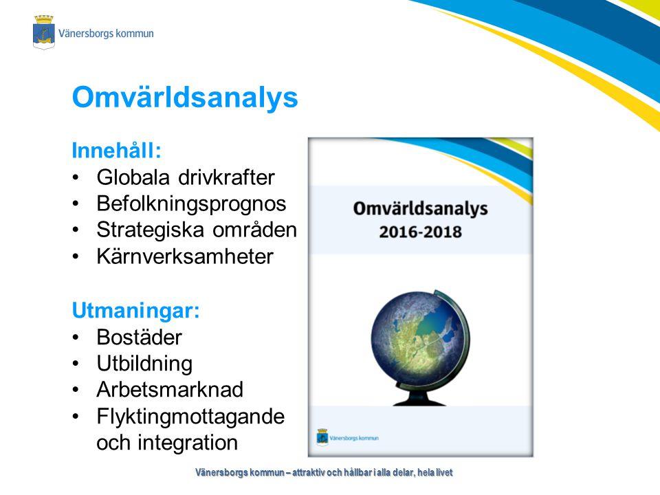 Vänersborgs kommun – attraktiv och hållbar i alla delar, hela livet Omvärldsanalys Innehåll: Globala drivkrafter Befolkningsprognos Strategiska områden Kärnverksamheter Utmaningar: Bostäder Utbildning Arbetsmarknad Flyktingmottagande och integration