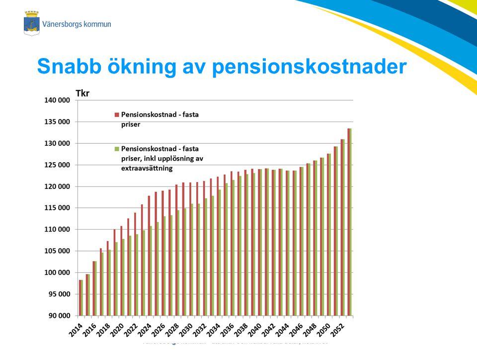 Vänersborgs kommun – attraktiv och hållbar i alla delar, hela livet Snabb ökning av pensionskostnader