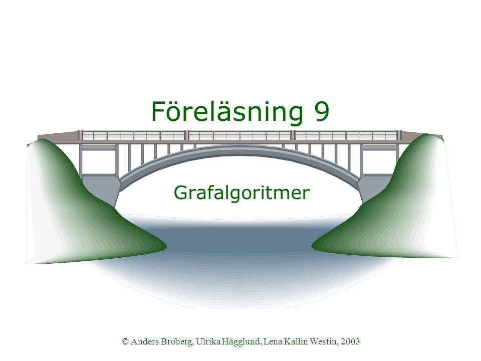 Datastrukturer och algoritmer VT 2003 32© Anders Broberg, Ulrika Hägglund, Lena Kallin Westin, 2003 Dijkstras algoritm  Söker kortaste vägen från en nod n till alla andra noder.