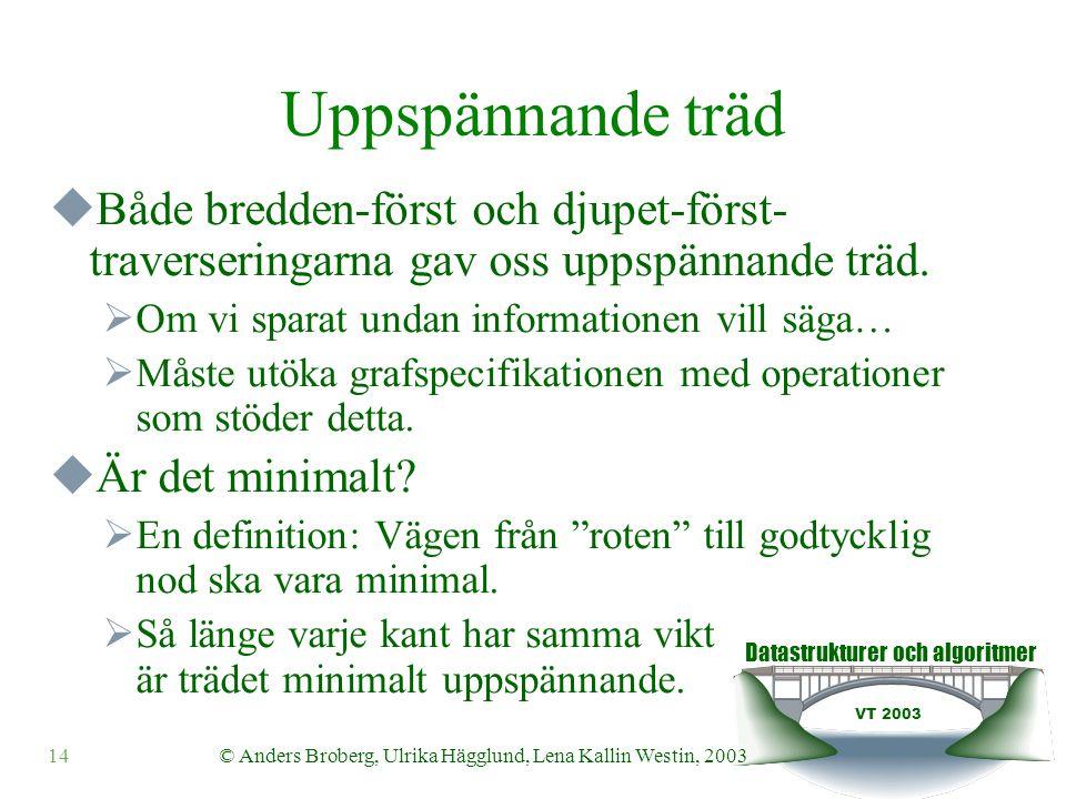 Datastrukturer och algoritmer VT 2003 14© Anders Broberg, Ulrika Hägglund, Lena Kallin Westin, 2003 Uppspännande träd  Både bredden-först och djupet-först- traverseringarna gav oss uppspännande träd.
