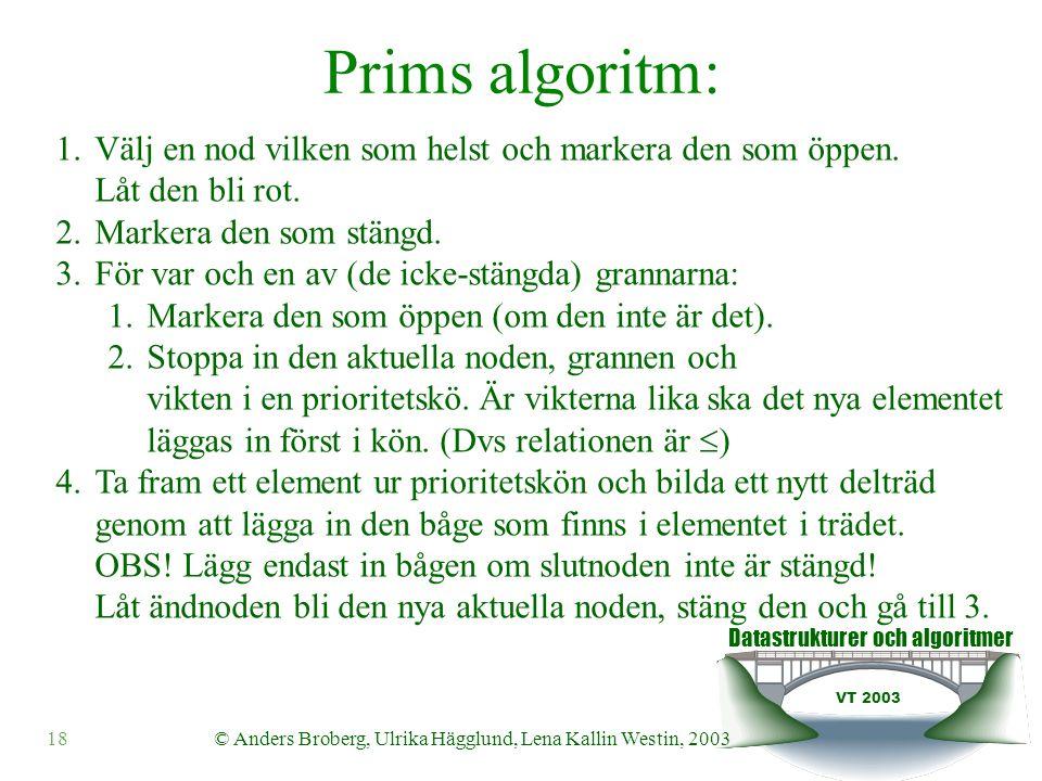 Datastrukturer och algoritmer VT 2003 18© Anders Broberg, Ulrika Hägglund, Lena Kallin Westin, 2003 1.Välj en nod vilken som helst och markera den som öppen.