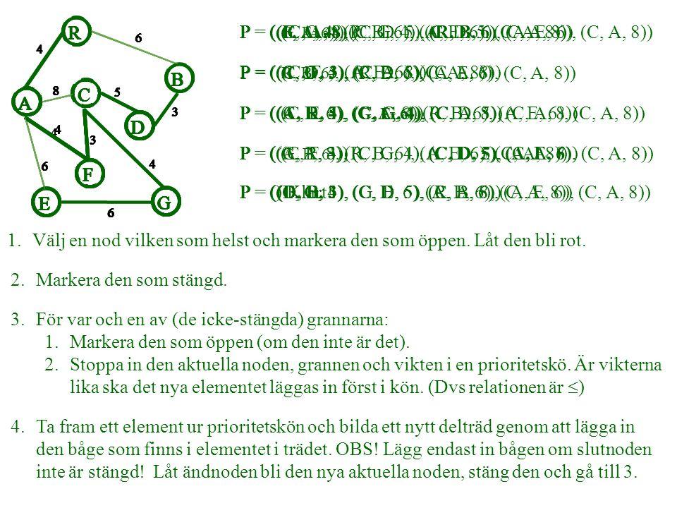 P = ((A, R, 4), (C, G, 4), (C, D, 5), (A, E, 6), (C, A, 8)) P = ( (C, A, 8) )P = ((F, A, 4), (C, G, 4), (C, D, 5), (C, A, 8)) P = ((C, G, 4), (C, D, 5), (R, B, 6), (A, E, 6), (C, A, 8)) P = () Klart.