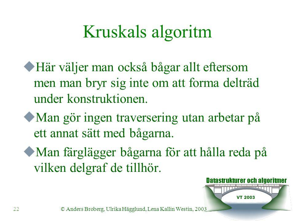 Datastrukturer och algoritmer VT 2003 22© Anders Broberg, Ulrika Hägglund, Lena Kallin Westin, 2003 Kruskals algoritm  Här väljer man också bågar allt eftersom men man bryr sig inte om att forma delträd under konstruktionen.