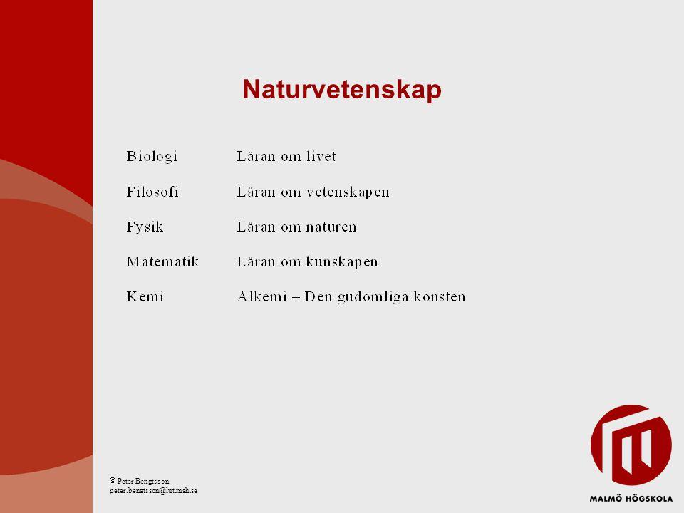 Naturvetenskap  Peter Bengtsson peter.bengtsson@lut.mah.se