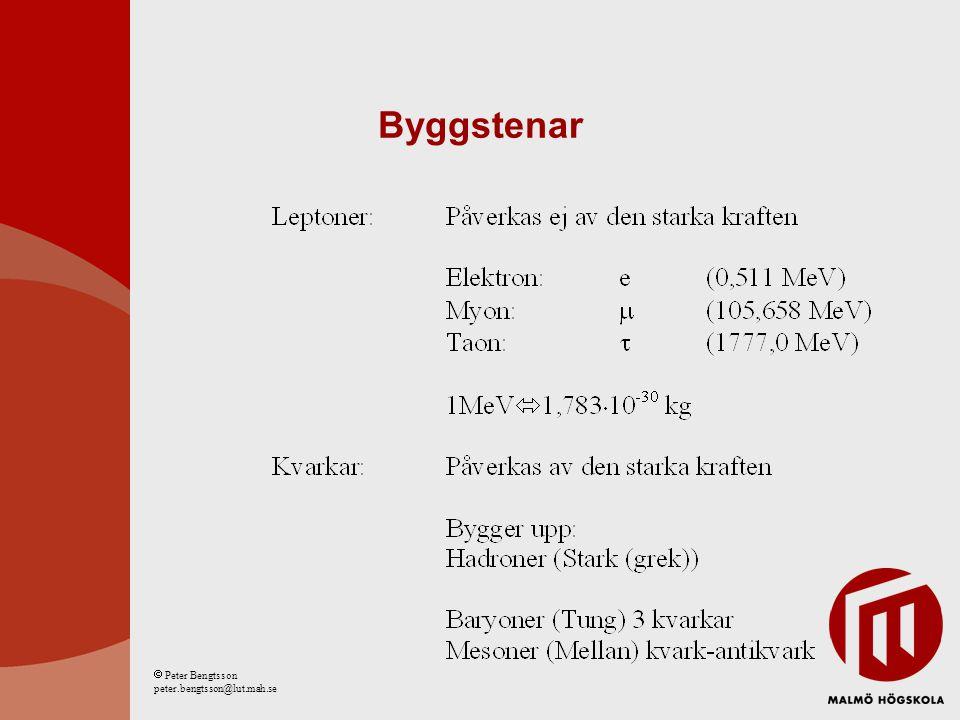 Kvarkar och familjer  Peter Bengtsson peter.bengtsson@lut.mah.se