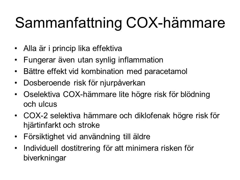 Sammanfattning COX-hämmare Alla är i princip lika effektiva Fungerar även utan synlig inflammation Bättre effekt vid kombination med paracetamol Dosbe