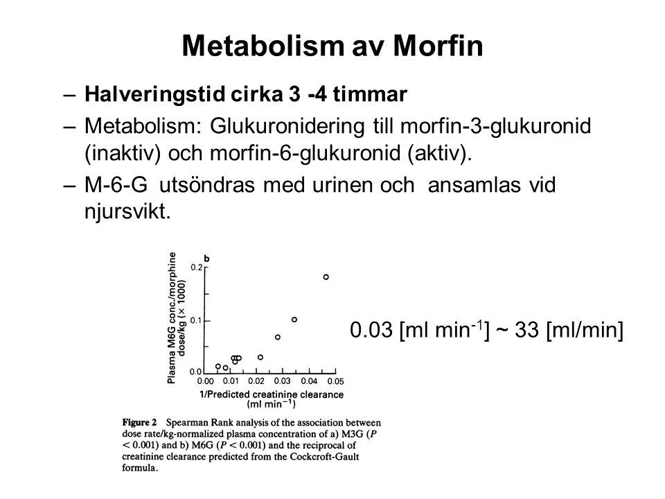 Metabolism av Morfin –Halveringstid cirka 3 -4 timmar –Metabolism: Glukuronidering till morfin-3-glukuronid (inaktiv) och morfin-6-glukuronid (aktiv).