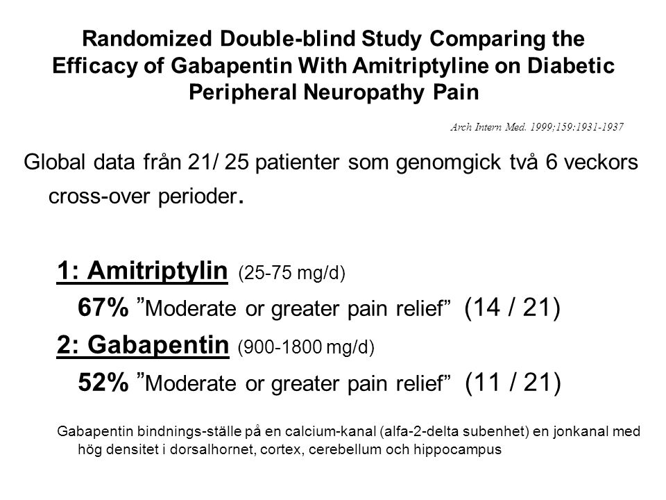Randomized Double-blind Study Comparing the Efficacy of Gabapentin With Amitriptyline on Diabetic Peripheral Neuropathy Pain Global data från 21/ 25 patienter som genomgick två 6 veckors cross-over perioder.
