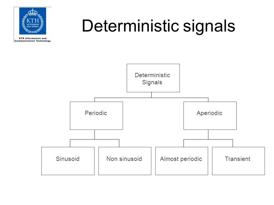 Stochastic signals Stochastic signals StationaryNon-stationary ErgodicNon-ergodic