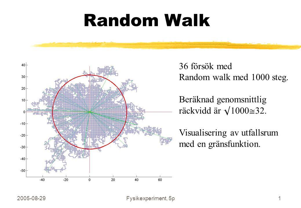 2005-08-29Fysikexperiment, 5p1 Random Walk 36 försök med Random walk med 1000 steg.