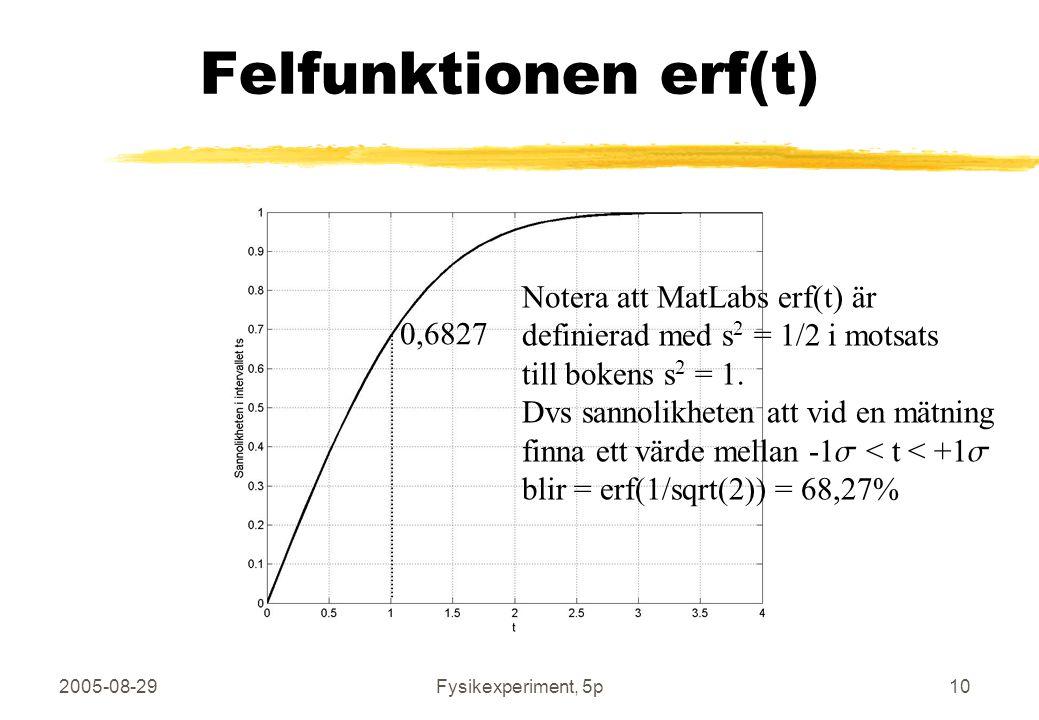 2005-08-29Fysikexperiment, 5p10 Felfunktionen erf(t) Notera att MatLabs erf(t) är definierad med s 2 = 1/2 i motsats till bokens s 2 = 1.