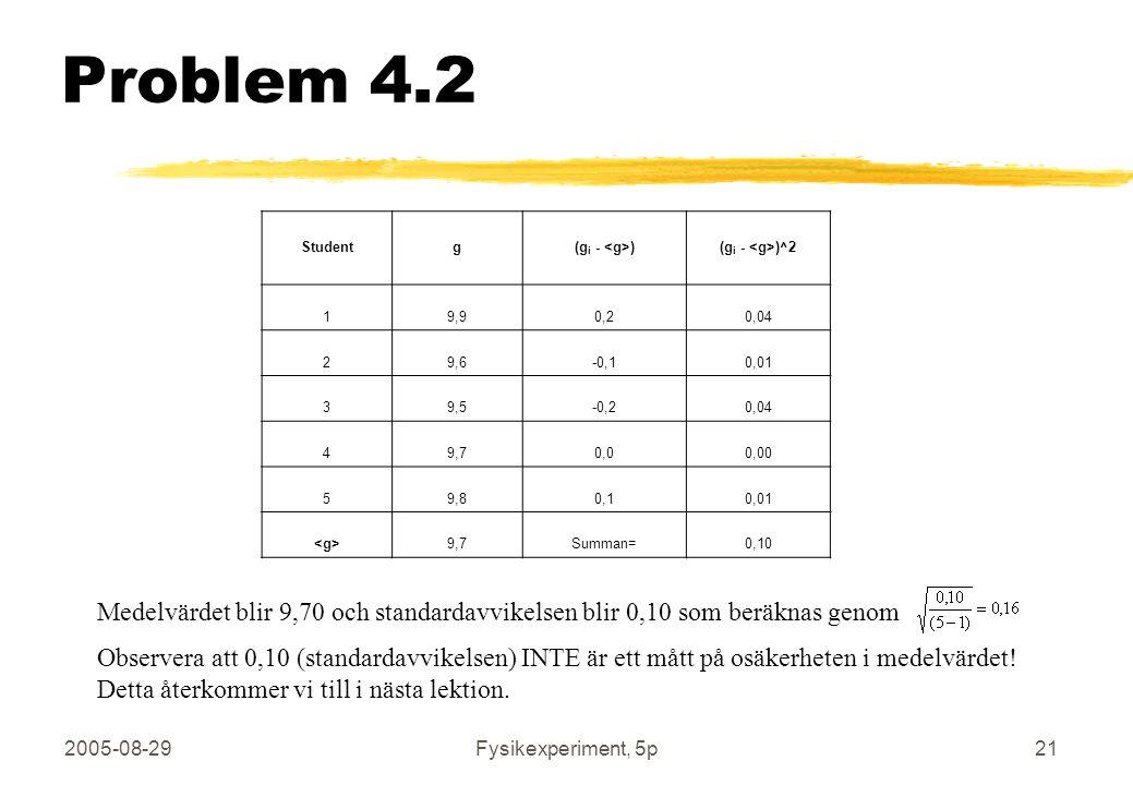2005-08-29Fysikexperiment, 5p21 Problem 4.2 Studentg(g i - )(g i - )^2 19,90,20,04 29,6-0,10,01 39,5-0,20,04 49,70,00,00 59,80,10,01 9,7Summan=0,10 Medelvärdet blir 9,70 och standardavvikelsen blir 0,10 som beräknas genom Observera att 0,10 (standardavvikelsen) INTE är ett mått på osäkerheten i medelvärdet.