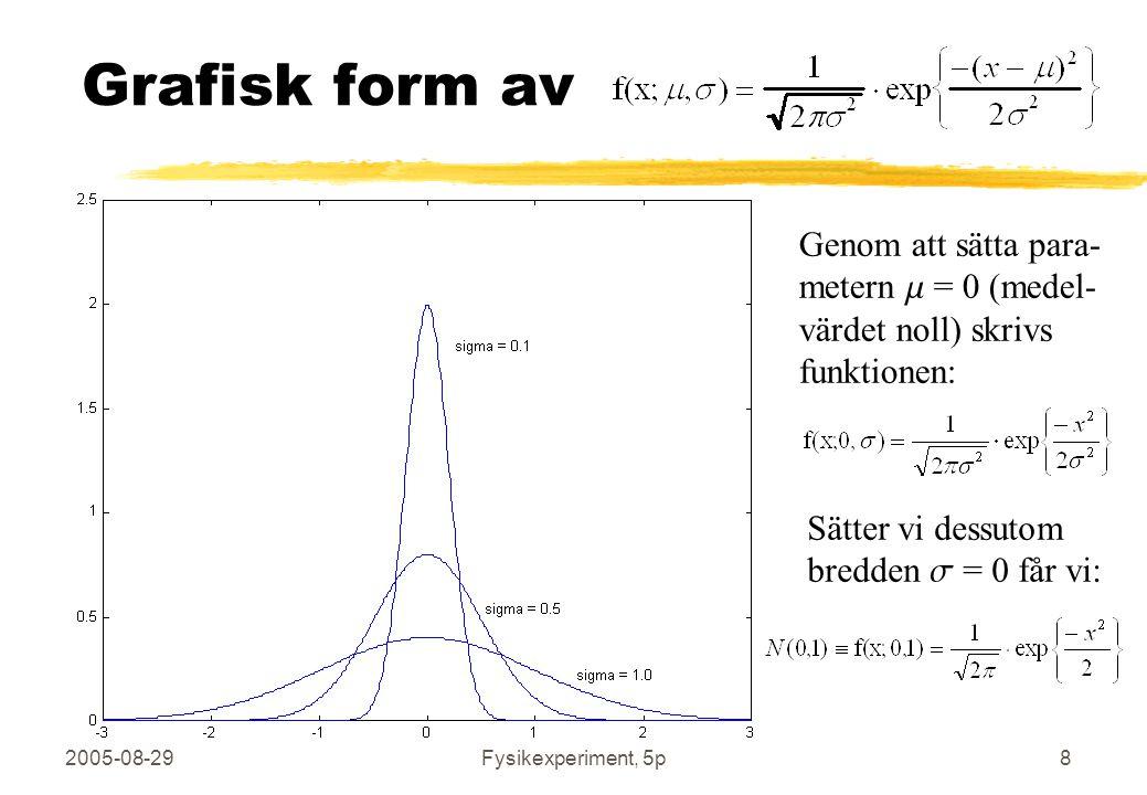 2005-08-29Fysikexperiment, 5p19 Nomenklaturen zMedelvärdet (stickprovsmedelvärdet) kan skrivas zStandardavvikelsen (stickprovsvariansen) kan skrivas (V = variansen) I MatLab beräknas medelvärdet: = mean(x) I MatLab beräknas kvadratroten ur variansen: s = std(x)