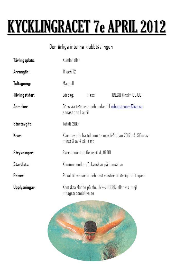 KYCKLINGRACET 7e APRIL 2012 Tävlingsplats :Kumlahallen Arrangör :T1 och T2 Tidtagning :Manuell Tävlingstider :Lördag:Pass 1 09.30 (Insim 09.00) Anmälan :Görs via tränaren och sedan till mhagstroom@live.se senast den 1 aprilmhagstroom@live.se Startavgift :Totalt 20kr Krav :Klara av och ha tid som är max från 1jan 2012 på 50m av minst 3 av 4 simsätt Strykningar :Sker senast de 6e april kl.