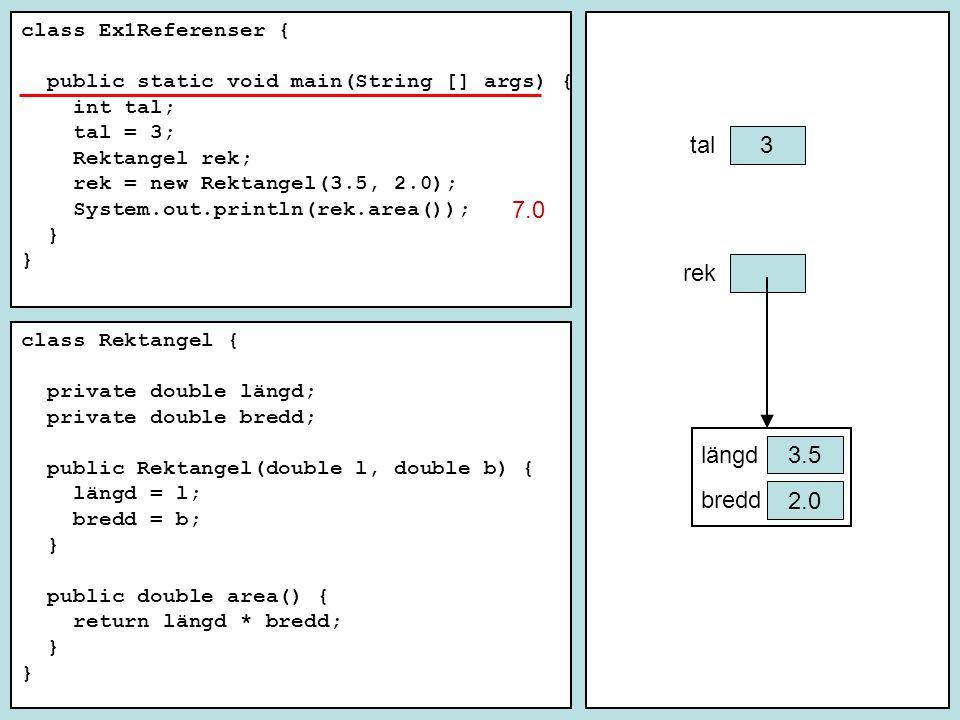 class Ex1Referenser { public static void main(String [] args) { int tal; tal = 3; Rektangel rek; rek = new Rektangel(3.5, 2.0); System.out.println(rek.area()); } class Rektangel { private double längd; private double bredd; public Rektangel(double l, double b) { längd = l; bredd = b; } public double area() { return längd * bredd; } 0 7.0 tal 3 null rek 3.5 längd bredd 2.0