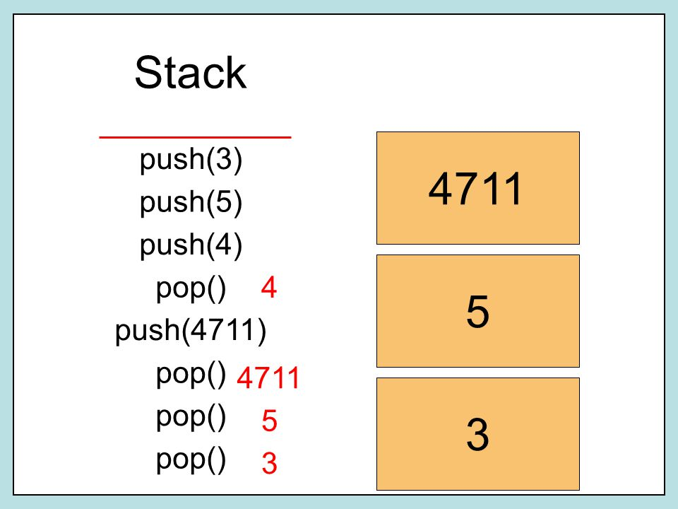 Stack push(3) push(5) push(4) pop() 3 5 4 push(4711) 4711 4 5 3