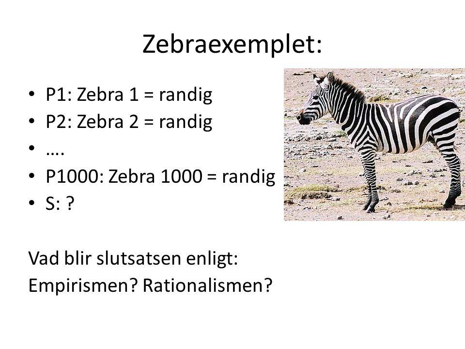 Zebraexemplet: P1: Zebra 1 = randig P2: Zebra 2 = randig …. P1000: Zebra 1000 = randig S: ? Vad blir slutsatsen enligt: Empirismen? Rationalismen?
