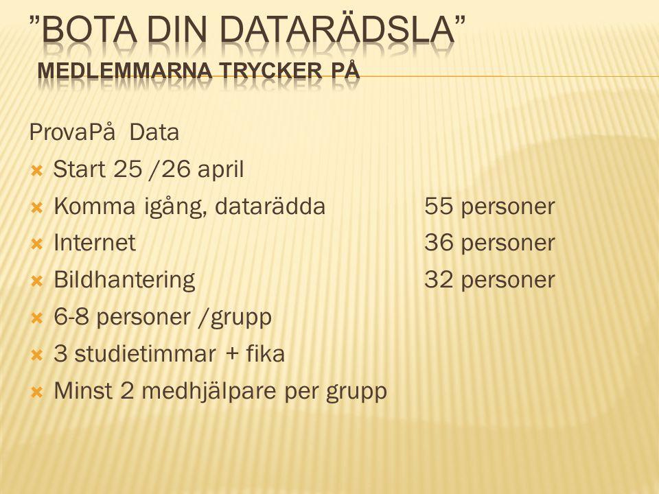 ProvaPå Data  Start 25 /26 april  Komma igång, datarädda55 personer  Internet36 personer  Bildhantering32 personer  6-8 personer /grupp  3 studi