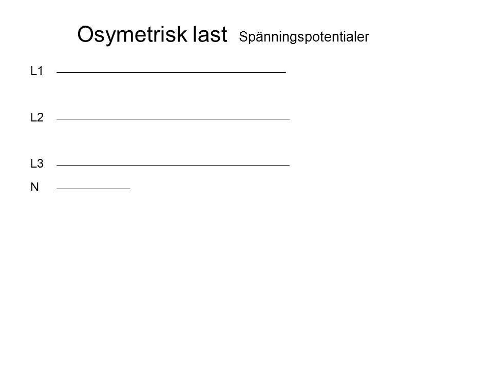 Osymetrisk last Strömmar ZΔ1ZΔ1 ZΔ2ZΔ2 L1 L2 L3 N IΔ1IΔ1 IΔ2IΔ2 Z y1 Z y3 I y1 I y3