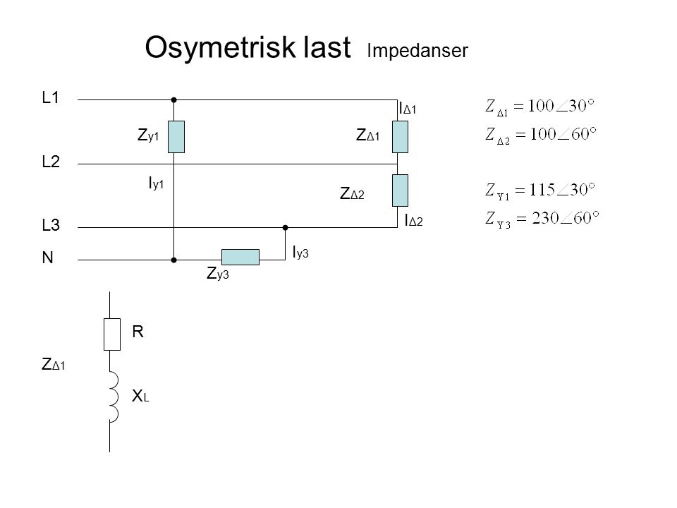 Osymetrisk last Impedanser ZΔ1ZΔ1 ZΔ2ZΔ2 L1 L2 L3 N IΔ1IΔ1 IΔ2IΔ2 Z y1 Z y3 I y1 I y3 ZΔ1ZΔ1 XLXL R