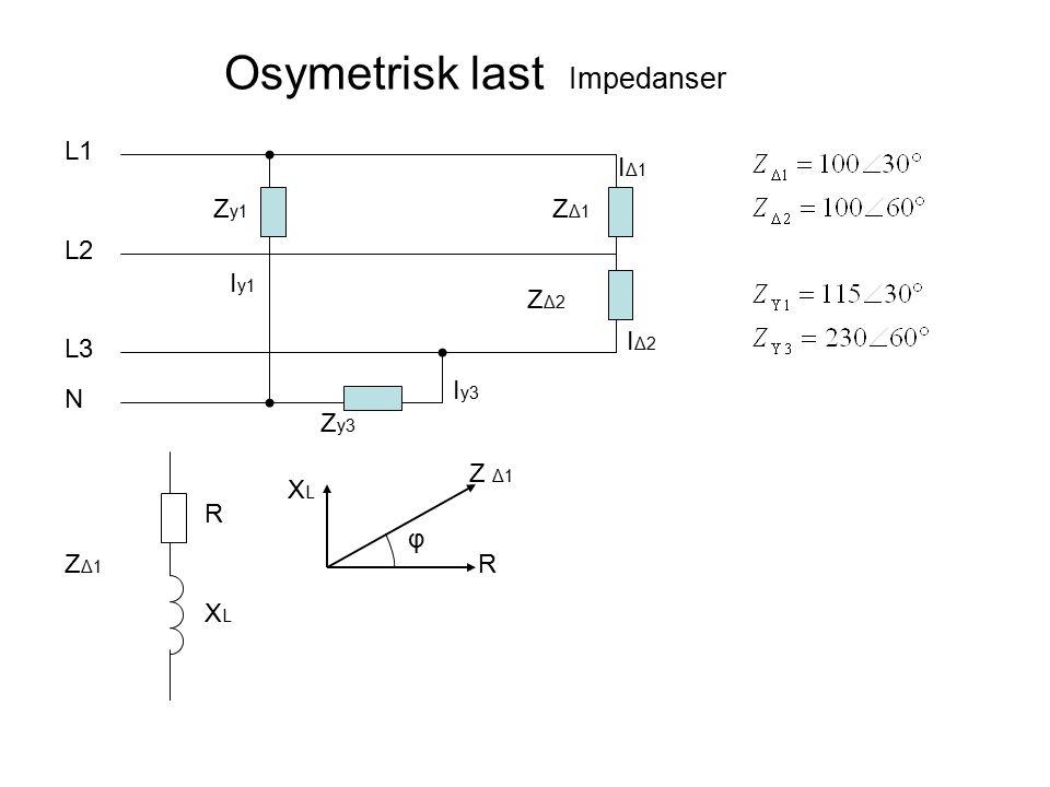 Osymetrisk last Impedanser ZΔ1ZΔ1 ZΔ2ZΔ2 L1 L2 L3 N IΔ1IΔ1 IΔ2IΔ2 Z y1 Z y3 I y1 I y3 ZΔ1ZΔ1 XLXL R R XLXL Z Δ1 φ