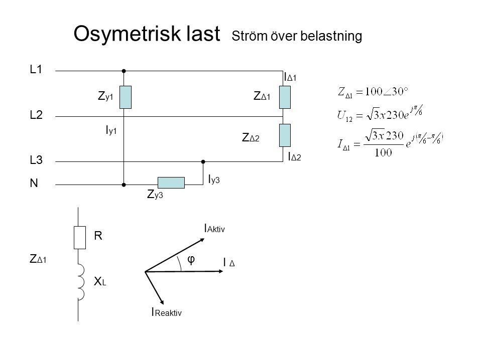 Osymetrisk last Ström över belastning ZΔ1ZΔ1 ZΔ2ZΔ2 L1 L2 L3 N IΔ1IΔ1 IΔ2IΔ2 Z y1 Z y3 I y1 I y3 ZΔ1ZΔ1 XLXL R I Δ I Reaktiv I Aktiv φ