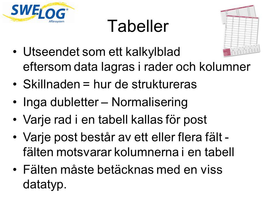 Tabeller Utseendet som ett kalkylblad eftersom data lagras i rader och kolumner Skillnaden = hur de struktureras Inga dubletter – Normalisering Varje