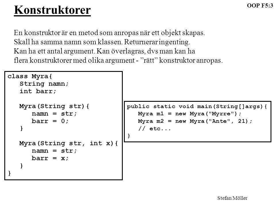 OOP F5:3 Stefan Möller Konstruktorer En konstruktor är en metod som anropas när ett objekt skapas. Skall ha samma namn som klassen. Returnerar ingenti