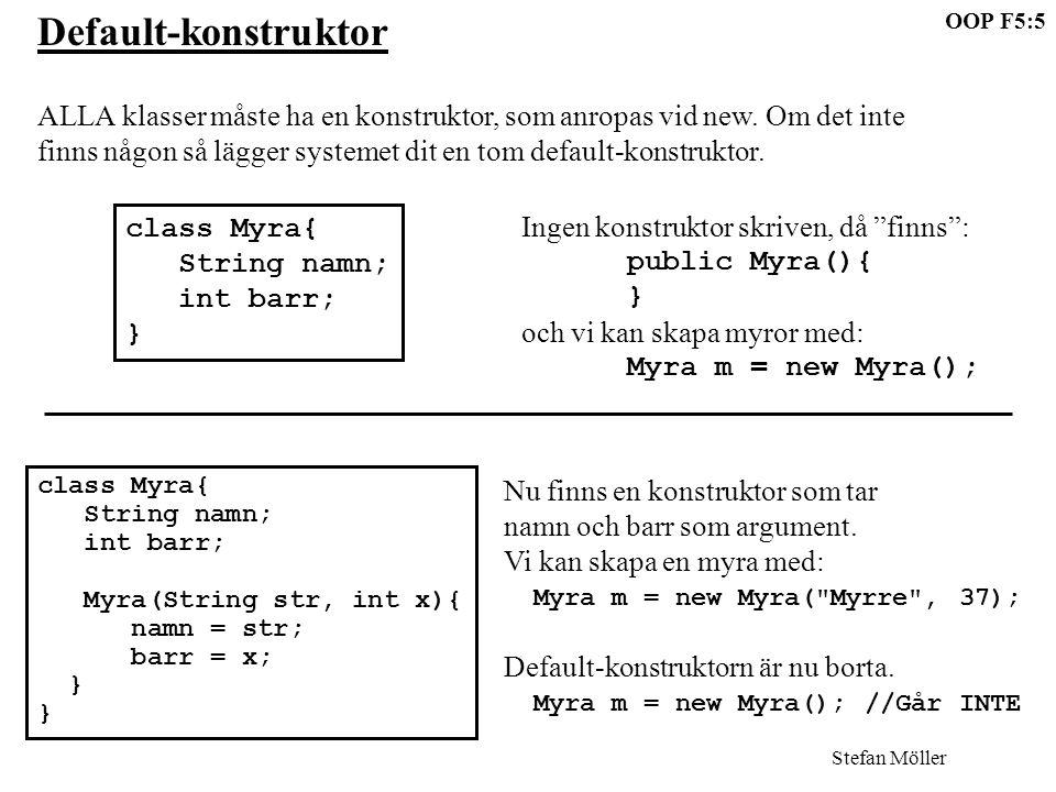OOP F5:5 Stefan Möller Default-konstruktor ALLA klasser måste ha en konstruktor, som anropas vid new. Om det inte finns någon så lägger systemet dit e