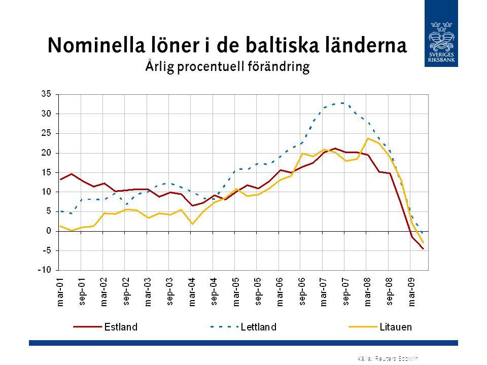 Nominella löner i de baltiska länderna Årlig procentuell förändring Källa: Reuters Ecowin