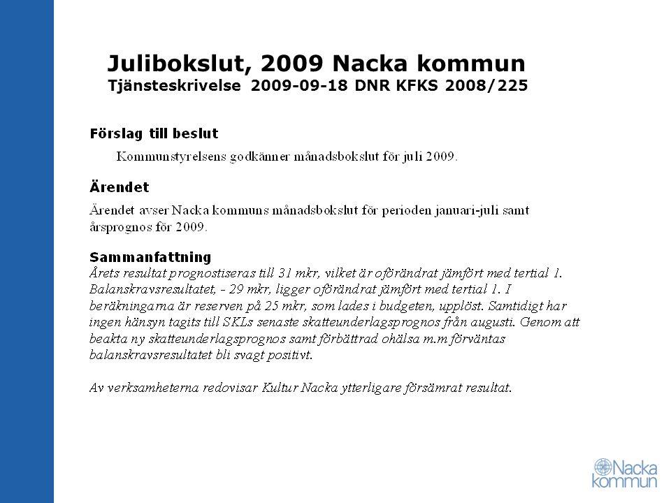Julibokslut, 2009 Nacka kommun Tjänsteskrivelse 2009-09-18 DNR KFKS 2008/225