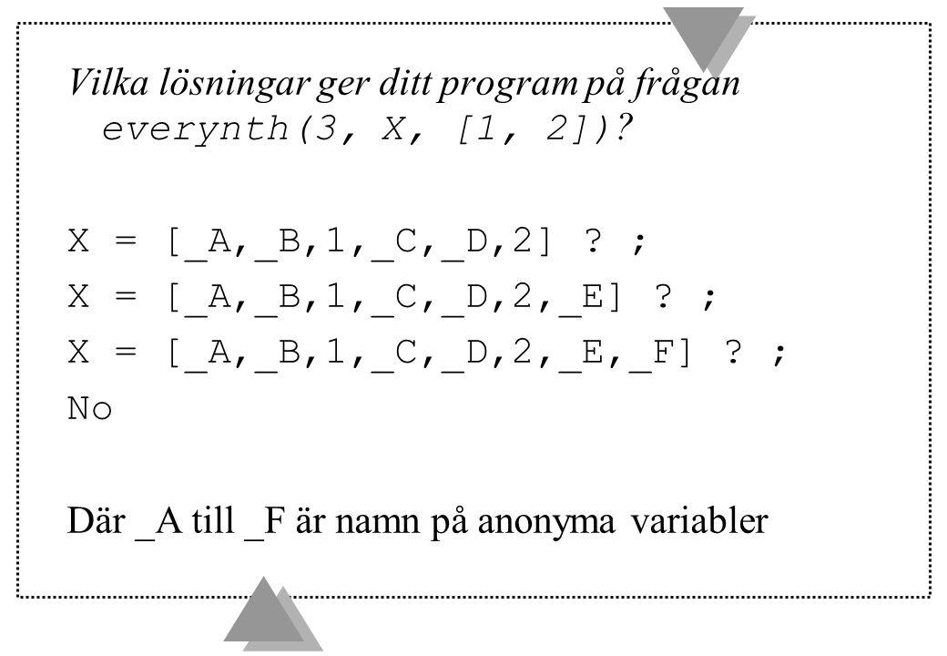 Vilka lösningar ger ditt program på frågan everynth(3, X, [1, 2]) ? X = [_A,_B,1,_C,_D,2] ? ; X = [_A,_B,1,_C,_D,2,_E] ? ; X = [_A,_B,1,_C,_D,2,_E,_F]