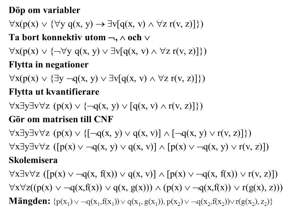 Döp om variabler  x(p(x)  {  y q(x, y)   v[q(x, v)   z r(v, z)]}) Ta bort konnektiv utom ,  och   x(p(x)  {  y q(x, y)   v[q(x, v)   z r(v, z)]}) Flytta in negationer  x(p(x)  {  y  q(x, y)   v[q(x, v)   z r(v, z)]}) Flytta ut kvantifierare  x  y  v  z (p(x)  {  q(x, y)  [q(x, v)  r(v, z)]}) Gör om matrisen till CNF  x  y  v  z (p(x)  {[  q(x, y)  q(x, v)]  [  q(x, y)  r(v, z)]})  x  y  v  z ([p(x)   q(x, y)  q(x, v)]  [p(x)   q(x, y)  r(v, z)]) Skolemisera  x  v  z ([p(x)   q(x, f(x))  q(x, v)]  [p(x)   q(x, f(x))  r(v, z)])  x  z((p(x)   q(x,f(x))  q(x, g(x)))  (p(x)   q(x,f(x))  r(g(x), z))) Mängden: {p(x 1 )   q(x 1,f(x 1 ))  q(x 1, g(x 1 )), p(x 2 )   q(x 2,f(x 2 ))  r(g(x 2 ), z 2 )}