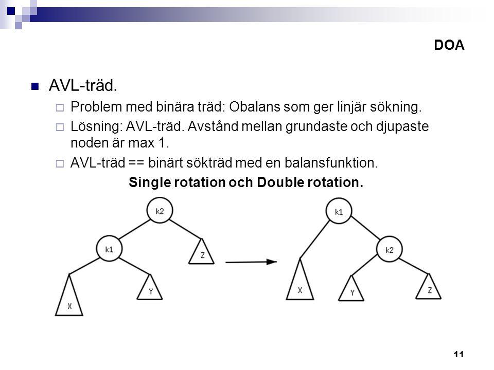 11 DOA AVL-träd. Problem med binära träd: Obalans som ger linjär sökning.