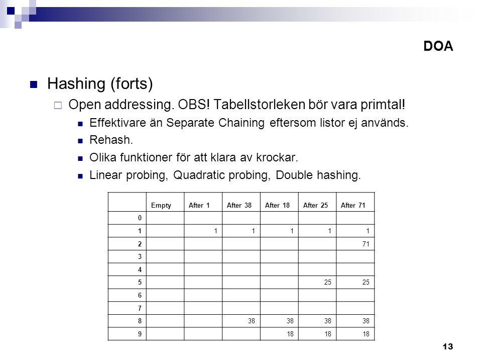 13 DOA Hashing (forts)  Open addressing. OBS. Tabellstorleken bör vara primtal.