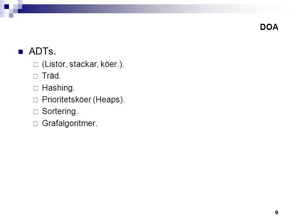 20 UML UML-verktyg. Violet. Class diagrams. Sequence diagrams.
