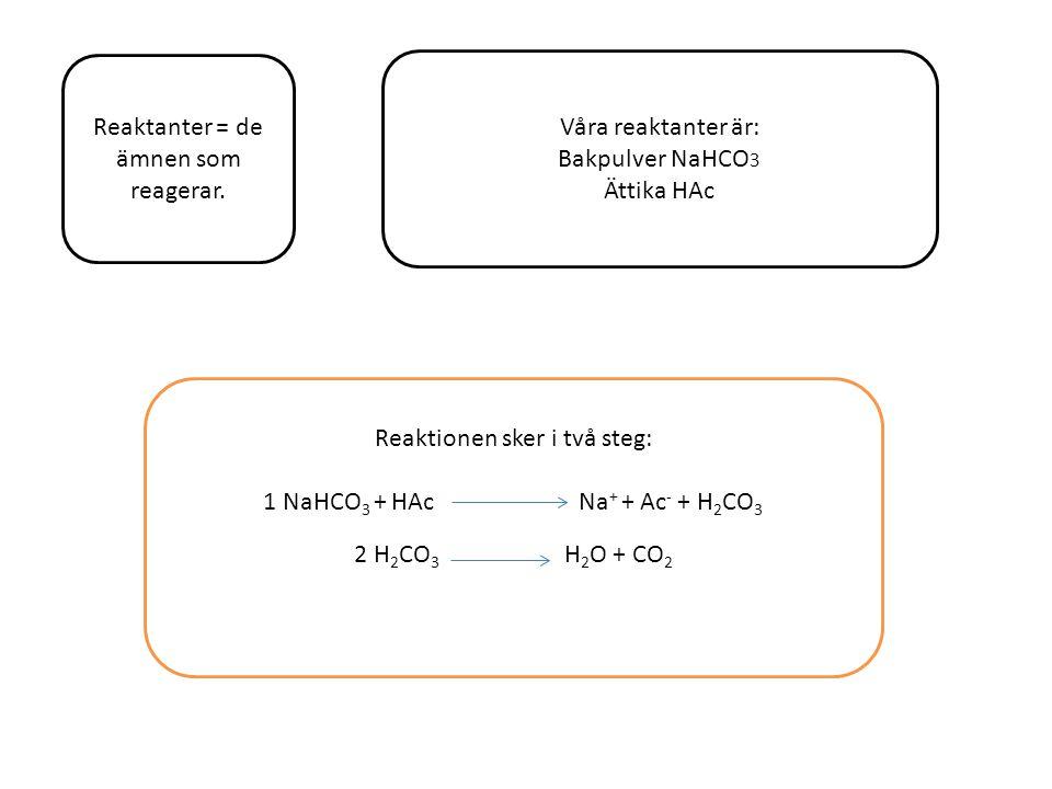 Reaktanter = de ämnen som reagerar. Våra reaktanter är: Bakpulver NaHCO 3 Ättika HAc Reaktionen sker i två steg: 1 NaHCO 3 + HAc Na + + Ac - + H 2 CO