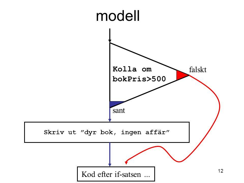 """12 modell Kolla om bokPris>500 Skriv ut """"dyr bok, ingen affär"""" Kod efter if-satsen... falskt sant"""