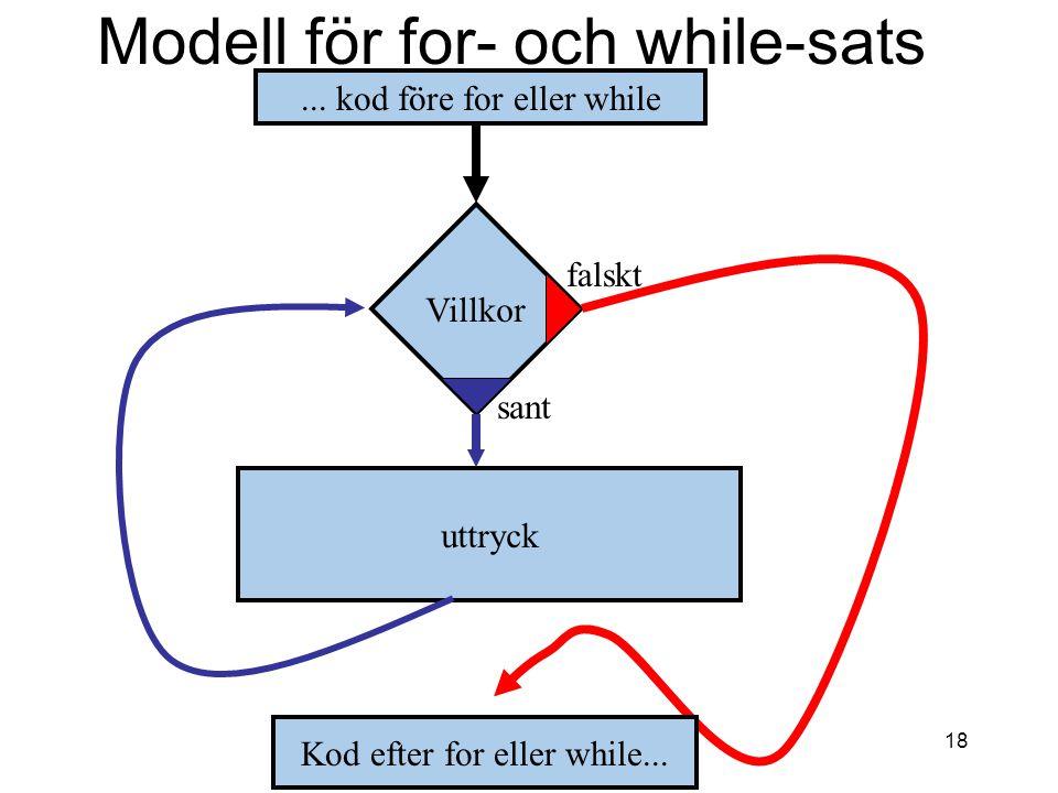 18 Modell för for- och while-sats falskt sant Villkor uttryck... kod före for eller while Kod efter for eller while...