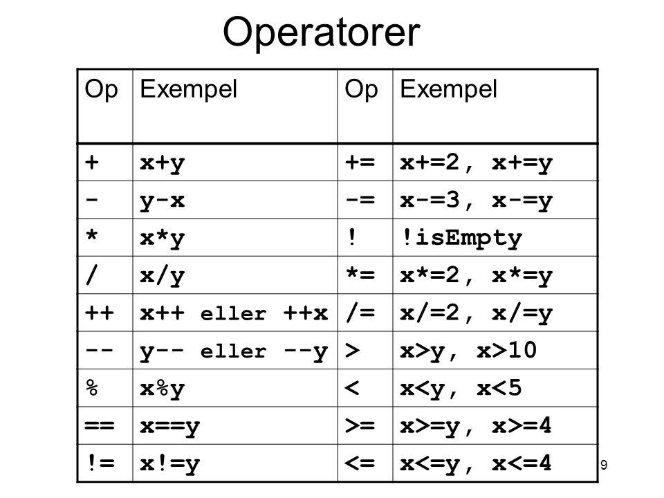 9 +x+y+=x+=2, x+=y -y-x-=x-=3, x-=y *x*y!!isEmpty /x/y*=x*=2, x*=y ++x++ eller ++x/=x/=2, x/=y --y-- eller --y>x>y, x>10 %x%y<x<y, x<5 ==x==y>=x>=y, x