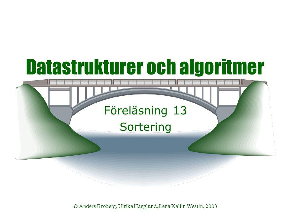 Datastrukturer och algoritmer VT 2003 © Anders Broberg, Ulrika Hägglund, Lena Kallin Westin, 200312 Analys av mergesort  Mergesortträd  Ta ett binärt träd T  Varje nod i T representerar ett rekursivt anrop av mergesort  Associera insekvensen för varje anrop med varje nod v i T  Externa noder i T representerar varje enskilt element i ursprungssekvensen S